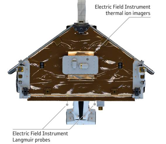 Swarm satellite front view. Electric field instrumentation on the Swarm satellites. The satellite flies with the electric field instruments facing forwards. Copyright: ESA.