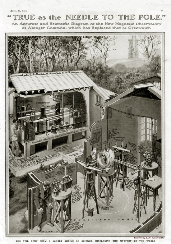A diagram of the observatory at Abinger, from the magazine 'The Sphere'